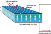 Принцип действия фотоэлементов