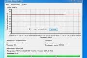 Тест в программе Imtec Battery Mark