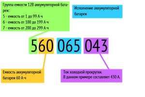 Маркировка параметров АКБ Cene в соответствии со стандартом EN