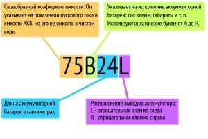 Маркировка параметров АКБ Cene в соответствии со стандартом JIS