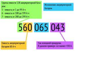 Маркировка параметров по стандарту ETN