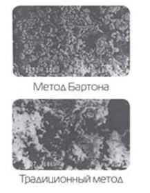 Технология Tetra Oxide Power (TOP)