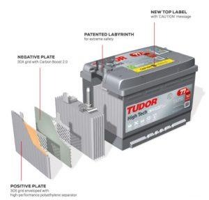 Устройство аккумуляторов Tudor High Tech