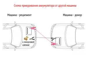 """Схема для прикуривания аккумулятора, если он разряжен """"в ноль"""""""