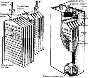 Полублоки и никель─кадмиевый аккумулятор в сборе. На примере аккумулятора НКН-100