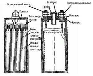 Конструкция серебряно─цинковых аккумуляторов
