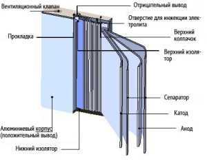 Конструкция литий-ионного аккумулятора