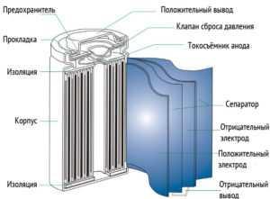 Цилиндрический литий─ионный аккумулятор