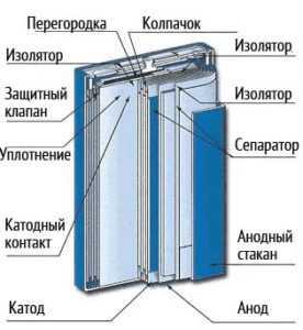 Призматический литий─ионный аккумулятор