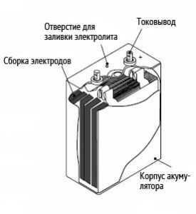 Литиевый аккумулятор с набором пластин