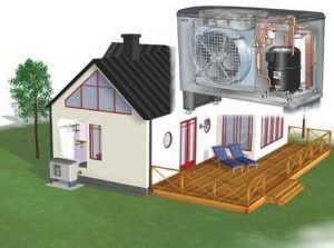 Особенности воздушных тепловых насосов
