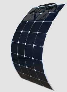 Напряжение солнечных панелей
