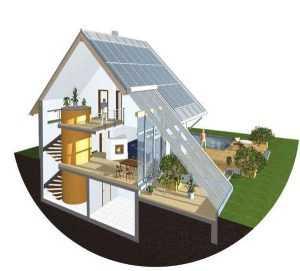 Пассивные системы преобразования солнечной энергии