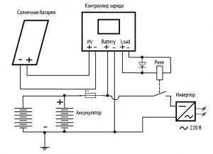 Схема подключения инвертора к солнечной батарее
