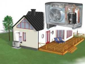 Тепловая установка воздух-вода