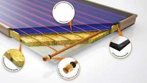 Плоский жидкостной солнечный коллектор