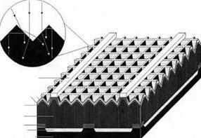 Поверхность фотоэлементов