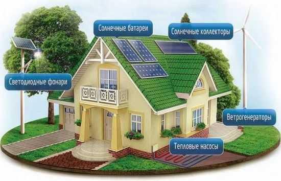 Альтернативные источники электроэнергии своими руками 710