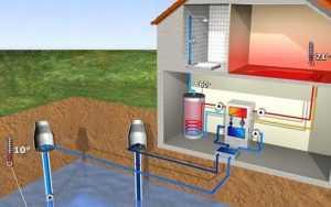 Тепловой насос вода-вода