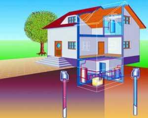 Система геотермального отопления с вертикальным теплообменником