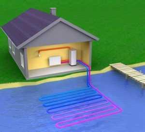Система геотермального отопления с горизонтальным теплообменником в водоёме