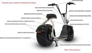 Основные узлы и элементы электроскутера Citycoco