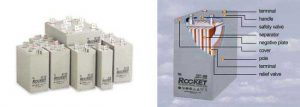 Промышленные аккумуляторы Rocket AGM
