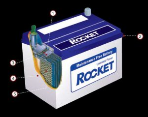 Аккумуляторы Rocket