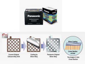 Аккумуляторы Panasonic MF High Spec