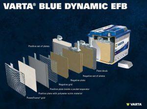 Конструкция аккумуляторов Varta EFB