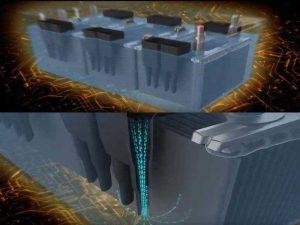 Регулятор плотности электролита в АКБ EFB