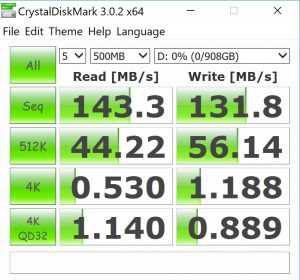 Данные по SSD