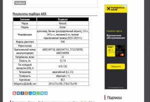 Результат подбора аккумулятора для Renault Duster