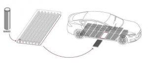 Составные части аккумуляторной батареи Тесла