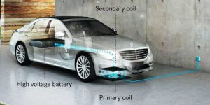 Зарядка для аккумулятора электромобиля