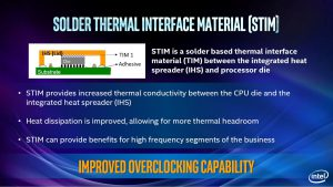Пайка крышки и чипа с помощью IHS у процессоров i9-9900K и i7 -9700K