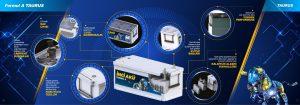 Технологии и преимущества Inci Aku Formul A Taurus Heavy Vehicle