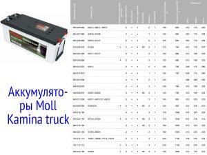Аккумуляторы Moll для грузовых автомобилей