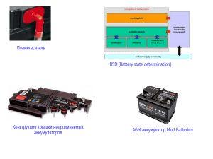 Технологии компании Moll Batterien