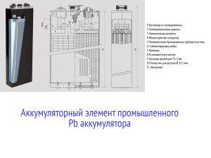 Аккумуляторный элемент Topla