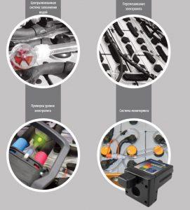 Дополнительные решения для промышленных аккумуляторов Topla