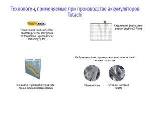 Аккумуляторные технологии Totachi