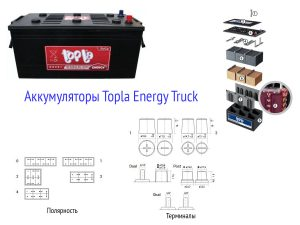 АКБ Topla Energy Truck