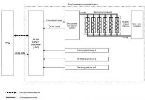 Система управления АКБ