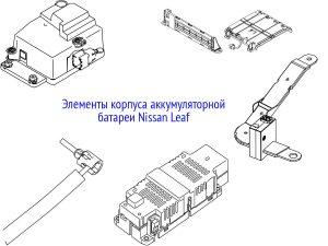 Элементы корпуса аккумулятора Nissan Leaf