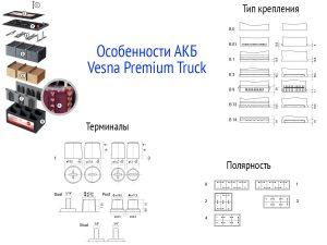 Конструктивные особенности Premium Truck