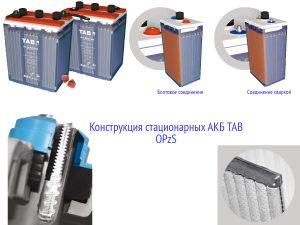 Конструкция стационарных аккумуляторов TAB OPzS