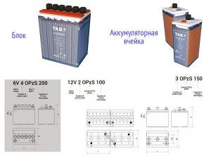Виды батарей OPzS