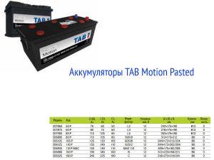 Аккумулятор TAB Motion Pasted
