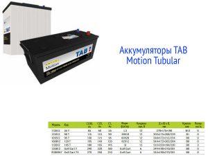 Аккумулятор TAB Motion Tubular